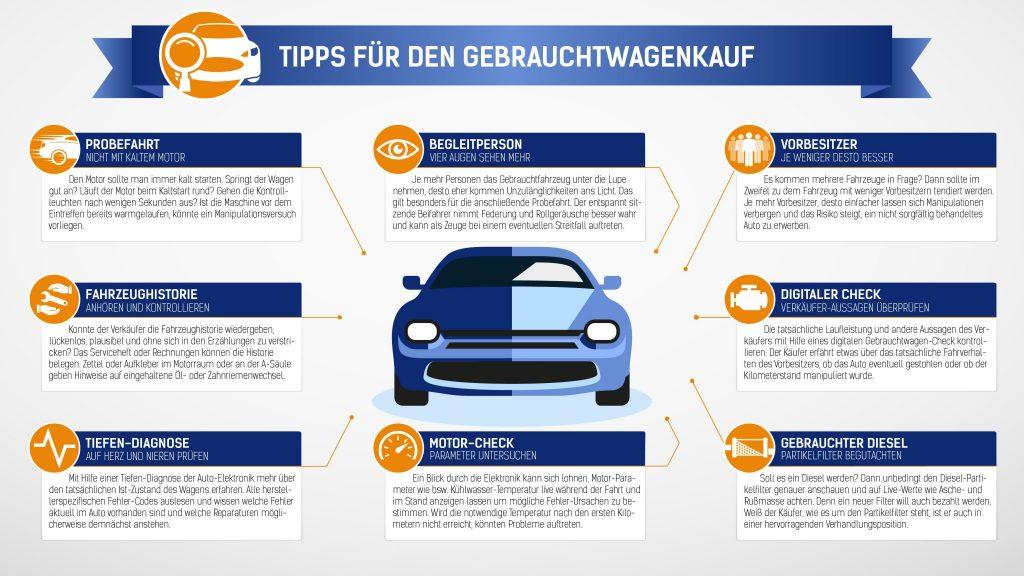 Hilfe beim Gebrauchtwagenkauf